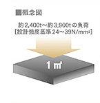 ※39N/mm2強度のコンクリートは、1m2に対して3900tの圧縮に耐えるコンクリートを意味しています。