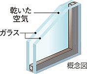 断熱性を高めた複層ガラス。室外の温度変化による影響を軽減し、結露も防ぎ暖房効率を高めます。