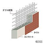 主要な床や壁の鉄筋にダブル配筋を採用。耐震性を高め、優れた耐久性と高い強度を発揮します。