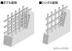 主要な壁・床の鉄筋は、コンクリートの中に二重に鉄筋を配したダブル配筋(またはダブルチドリ配筋)を採用。シングル配筋に比べ、より高い構造強度を得ることができます。