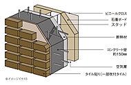 大切な住まいを外部環境から守る外壁は、約150mm以上のコンクリート厚を確保。外側はタイル貼(一部吹付タイル)とし、内側には断熱材、空気層をはさむなど、断熱や騒音に配慮しました。