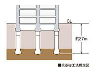 地中約27mの堅固な地盤まで、軸径160~200cmの場所打ちコンクリート杭を計10本打ち込むことで、建物全体をしっかりと支えています。