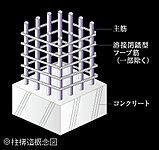 主要な柱の鉄筋には、あらかじめ継ぎ目が溶接された溶接閉鎖型フープ筋を採用しました。※一部除く