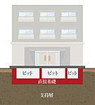 綿密な地盤調査を基に基礎設計を行います。地表近くに支持層がある賀茂川邸は、建物底部をコンクリートで固めて直接基礎で支えています。