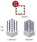 柱や梁、耐力壁など、構造上重要な箇所には、独自の設計基準を適応。