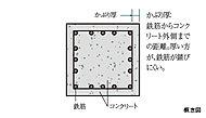 コンクリートのかぶり厚を建築基準法で定める最小かぶり厚より10mm厚くした目標値を設け、鉄筋を長時間錆びにくくする効果を持たせました。