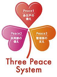 新・防災サポート「3ピース・システム」