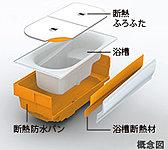 浴槽の周辺を断熱材でしっかり囲みました。断熱ふろふたにより保温効果はバツグン、追いだきが少なくなり省エネ効果も期待できます。