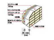 外観のコンクリートの厚さは180mmを確保しています。外部を全面タイル貼りとし、コンクリートの中性化を防ぐとともに、内部には熱貫流率の低い発泡ウレタンを採用して、省エネルギーにも配慮。