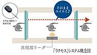 RaccessキーをIDキー(キーヘッド・タグ)として使用するオートロック解錠システムです。キーをカバン等に入れたままリーダの前を通行するだけで解錠できるハンズフリー機能が備わっています。