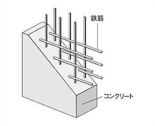 設備・構造