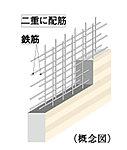 耐震壁の鉄筋は、コンクリートの中に二重に鉄筋を配したダブル配筋を採用。シングル配筋に比べより高い耐震性を確保します。
