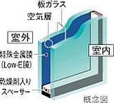 一部住戸の開口部には省エネ効果に優れたLow-Eガラスを採用。