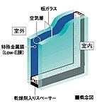 開口部には省エネ効果に優れたLow-Eガラスを採用。※詳細は係員にお尋ね下さい。