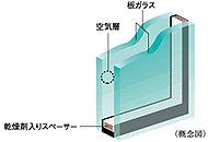 全住戸の開口部には、2枚のガラスの間に空気層を設けることによって、高い断熱性を発揮し省エネルギー効果も認められている複層ガラスを採用。