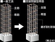 主要な柱部分には帯筋の接続部を溶接した、溶接閉鎖型帯筋を採用しました。コンクリートの拘束力を高めます。※柱と梁の接合部を除く。