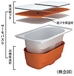 専用のフロフタと浴槽保温材で温まったお湯を冷めにくくしました。湯温が長持ちするので追い炊きや足し湯が節約でき経済的です。