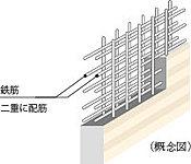 耐震壁の鉄筋は、コンクリートの中に二重に鉄筋を配したダブル配筋を採用。シングル配筋に比べより高い耐震性を確保します。(W16はダブル千鳥)