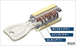 住戸の玄関キーは、ピッキングなどの不正解錠への対応を強化したリバーシブルタイプのプログレッシブシリンダーキーを採用しています。