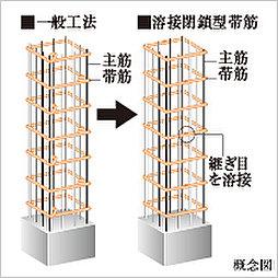 主要な柱部分には帯筋の接続部を溶接した、溶接閉鎖型帯筋を採用しました。※柱と梁の接合部を除く。
