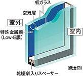 開口部には省エネ効果に優れたLow-Eガラスを採用。冷暖房両方の負荷を軽減します。※詳細は係員にお尋ねください。