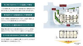 快適性の追求だけでなく、安全性にも配慮した建物レイアウト。※掲載の敷地配置概念図は計画段階の図面を基に描き起こしたもので実際とは多少異なります。また、形状の細部および設備機器等については省略しております。
