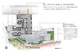 人の出入りが多い1階フロアには住戸を配置せず、エントランスや駐車場などの共用部のみで構成。住まう方々のプライバシーに配慮したランドプランを採用しています。
