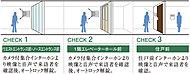一般のマンションに比べ不審者の侵入対策を強化し、主な来訪者のアプローチ上の2ヶ所にダブルオートロックシステムを採用しました。※概念図