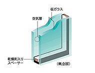 開口部には、2枚のガラスの間に空気層を設けることによって、高い断熱性を発揮し省エネルギー効果も認められている複層ガラスを採用。※1