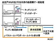 キッチンは奥行き最大約340mmの対面カウンターを採用しました。※詳細は図面集をご確認ください。