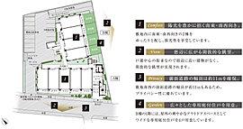 ※掲載の敷地概念イラストは計画段階の図面を基に描き起こしたもので、形状・色等は実際とは多少異なります。また、一部敷地外の道路等を合わせて着彩しています。