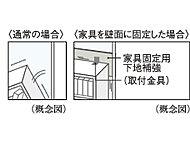 万一の地震時による家具転倒予防として、洋室・キッチンの一部の間仕切壁などに家具固定用下地補強を施しました。※3