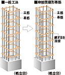 主要な柱部分には帯筋の接続部を溶接した、溶接閉鎖形帯筋を採用しました。※基礎部の柱と梁の接合部を除く