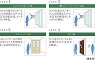 ※NOx・・・・窒素酸化物※使用するフィルターによって低減できる物質の量は異なります。
