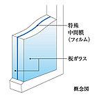一部住戸の開口部には、遮音性に優れた防音合わせガラスを使用しています。※詳細は係員にお尋ねください。