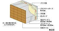 外壁のコンクリート厚は、約150㎜~約180㎜を確保し、タイル貼仕上としてコンクリートの中性化を抑制し耐久性を高めています。