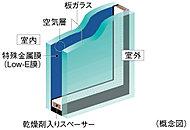 一部住戸の開口部には省エネ効果に優れたLow-Eガラスを採用。※詳細は係員にお尋ねください。