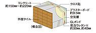 ※2階~13階のAタイプ、2階~13階のEタイプの一部については約40mm厚となり、その他タイプ、箇所については約30mm厚となります