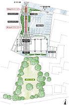※掲載の敷地配置イラストは、計画段階の図面を基に描き起こしたもので、形状・色等は実際とは多少異なります。また、一部敷地外の道路・公園等を合わせて着彩しています。