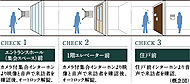 エントランスホール(集会スペース)前にいる来訪者を住戸内のカラーモニター付インターホンで音声と映像で確認した後にオートロックを解錠。さらに1階エレベーター前でも同様にチェック。