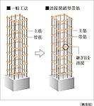 主要な柱部分には帯筋の接続部を溶接した、溶接閉鎖型帯筋を採用しました。