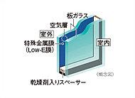 住戸の一部の開口部には省エネ効果に優れたLow-Eガラスを採用。※詳細は係員にお尋ねください。
