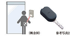 主なオートロックドアには、鍵をカバンやポケットに入れたままで解錠可能な、ハンズフリーキーを採用。※周辺通行時の意図しない解錠・誤作動防止のため、一部ハンズフリー機能の設定をしていない箇所があります。