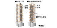主要な柱部分には帯筋の接続部を溶接した、溶接閉鎖型帯筋を採用しました。工場溶接による安定した強度の確保によって、地震時の主筋のはらみ出しを抑制してコンクリートの拘束力を高めます。※柱と梁の接合部を除く