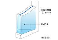 一部住戸の窓には、防犯合わせガラスを使用。2枚のガラスの間に挟まれた特殊中間膜(フィルム)がガラス破りによる侵入防止に効果を発揮します。※詳細は係員にお尋ねください。