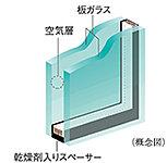 一部住戸の開口部には、2枚のガラスの間に空気層を設けることによって、高い断熱性を発揮し省エネルギー効果も認められている複層ガラスを採用。ガラス面の結露の発生も抑えます。※詳細は係員にお尋ねください。