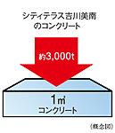 本物件は住宅性能表示制度における劣化対策等級3[最高ランク]を取得しています。