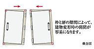 玄関ドアの枠が変形してもドアを開閉しやすいように、枠と玄関ドアの間にクリアランス(隙間)を設けた、対震玄関ドア枠を採用しました。※2
