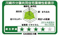 CASBEE川崎の詳細は、川崎市のホームページをご覧ください。