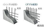 建物の耐力壁は、配筋を2重に組むダブル配筋とし、躯体の強度を向上させています。※建物構造壁以外の躯体壁を除く。